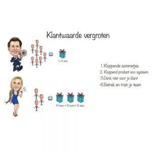Illustratie om uitleg te geven